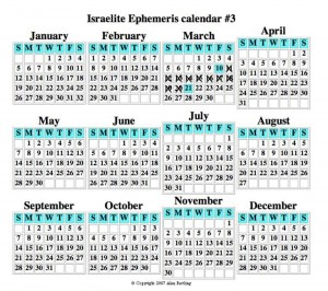 IsraeliteEphemeris-cal3