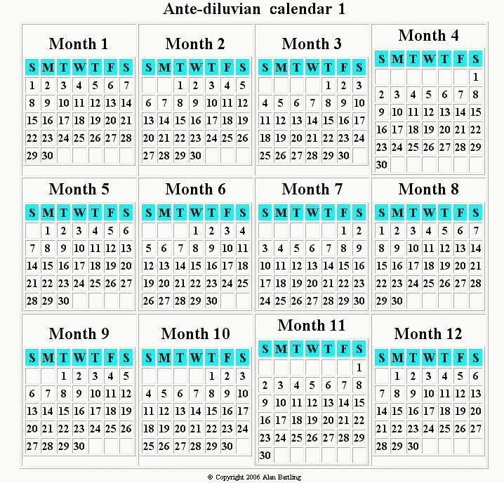 Solar Year Calendar : Antediluvian calendars enoch solar calendar