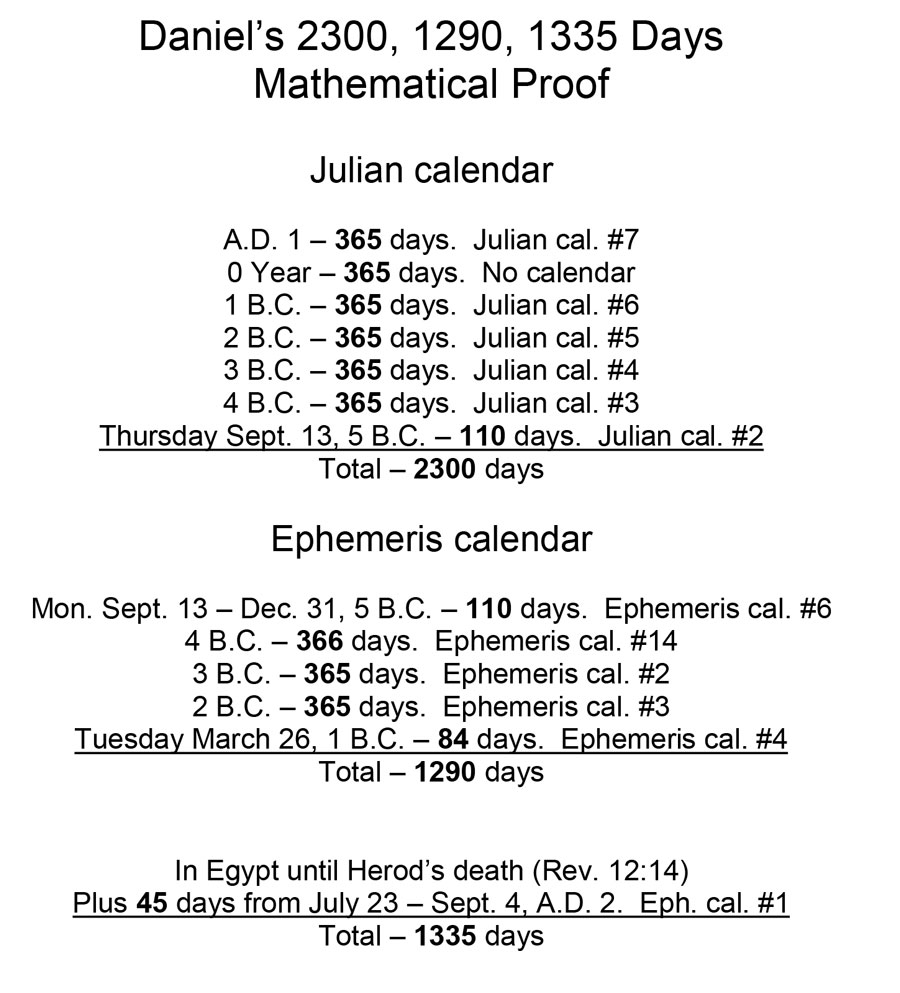 Mathematical-Proof