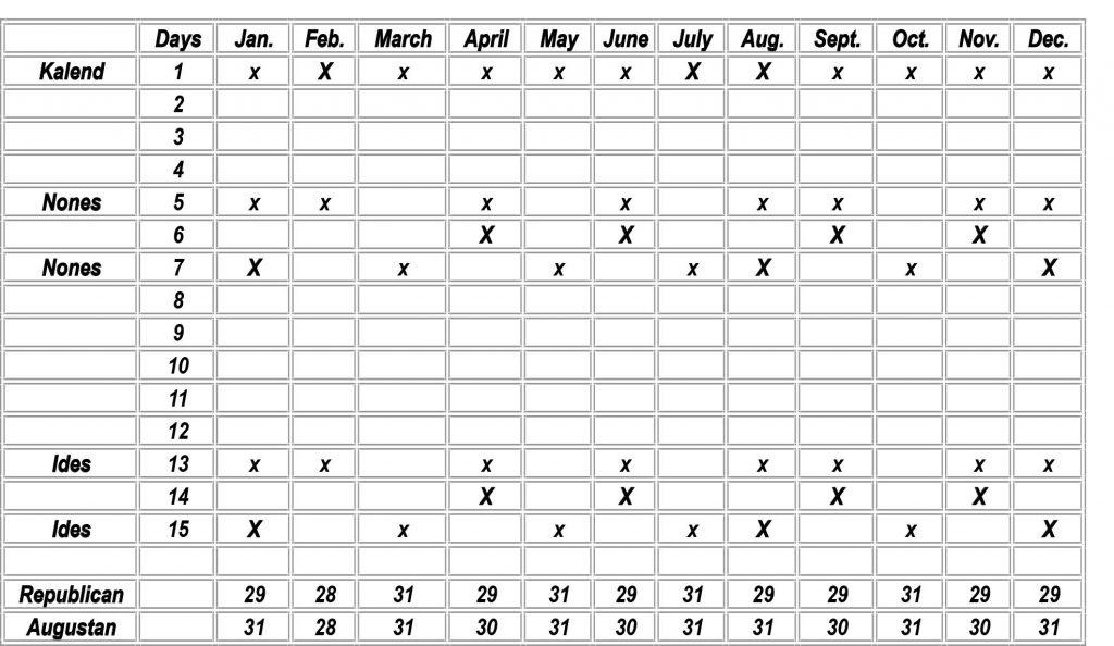 allegoricalkalends